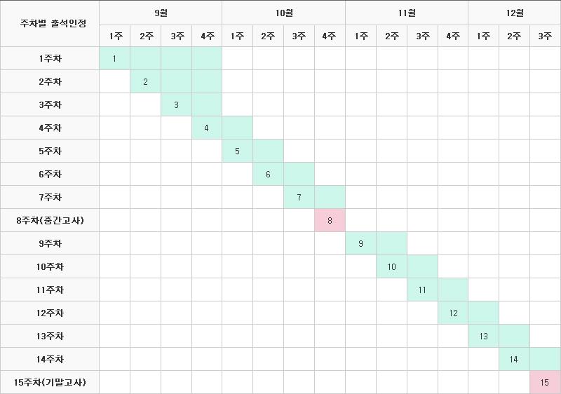 2학기 출석인정 주차표